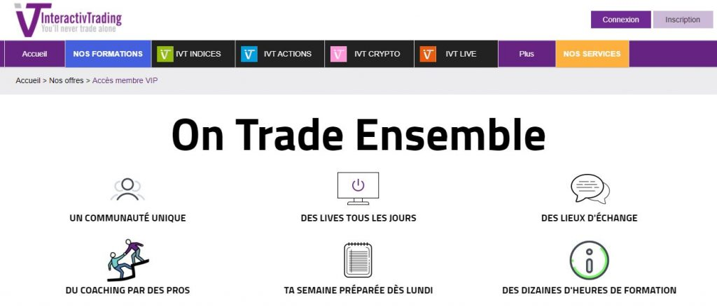 Formation Bourse Interactiv Trading