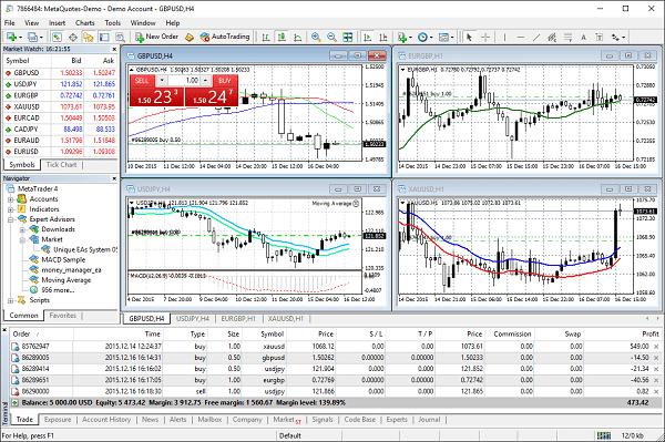meta trader 4 5 top logiciel trading